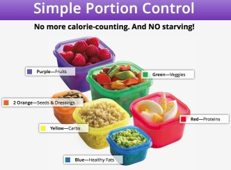 21 Day Fix portion containers
